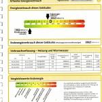 energieausweis 15.2.2017